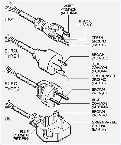 Power Cord Conversion USA European